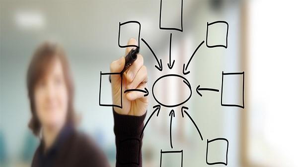 model pembelajaran berbasis masalah
